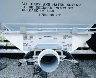 Outlets Available Tank Car And Hopper Car Leasing Company